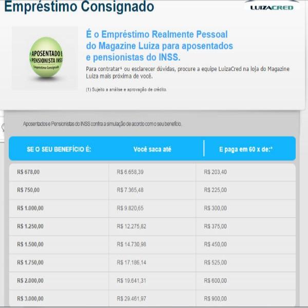 106639 emprestimo consignado magazine luiza 600x600 Empréstimo Magazine Luiza Simulação, Vantagens