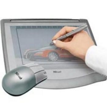 Mesa Digitalizadora, Modelos, Preço