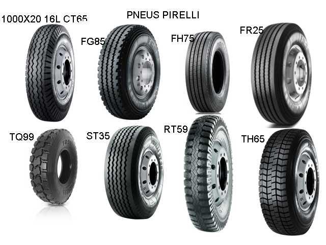 Pneus Pirelli Preços, Lojas e Onde Comprar