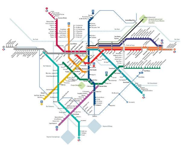 CPTM – Horários dos Trens
