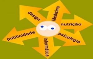 Teste Vocacional Online, Site