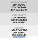 Dinheiro, tempo e energia (Foto: divulgação)