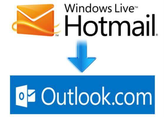 Entrar no Hotmail: www.hotmail.com.br