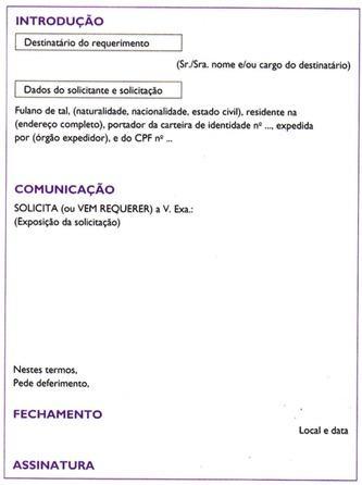 Como encerrar uma empresa em portugal