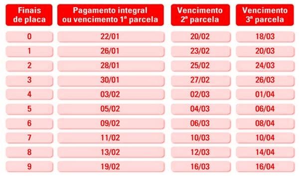 tabela IPVA 2020 SP
