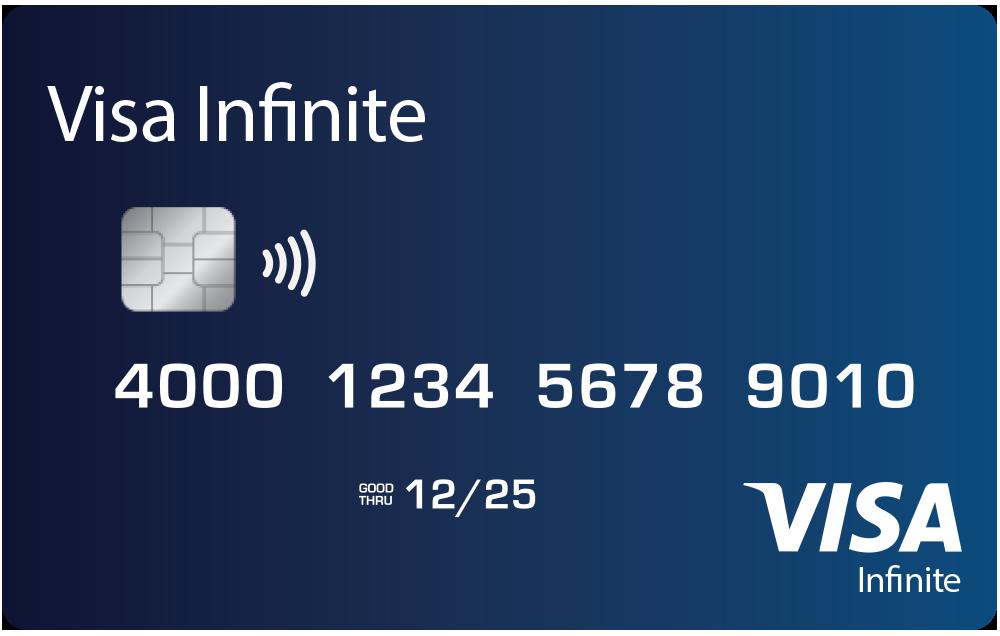 Como Cancelar Cartão de Crédito Visa