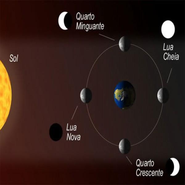 -quais-sao-as-quatro-fases-da-lua-calendario-lunar-movimentos-da-lua ...