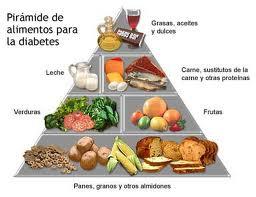 243301 images Sugestão de Café da Manhã e Alimentos para Diabéticos
