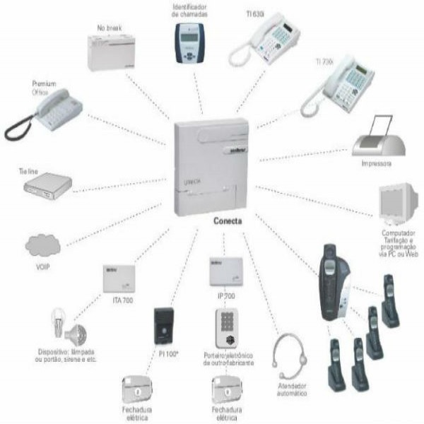 25024 Assistência Técnica Intelbras linha de produtos 600x600 Assistência Técnica Intelbras   Autorizadas