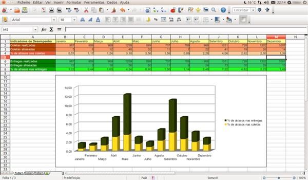 299760 LibreOffice2 LibreOffice, o substituto do BrOffice