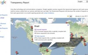 O Brasil lidera a censura virtual no Orkut