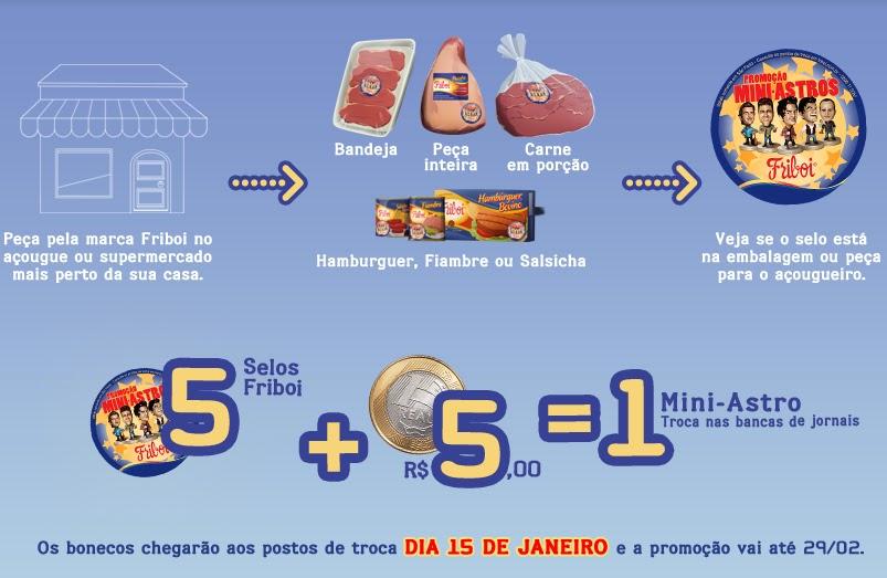 365833 como comprar Promoção mini astros Friboi