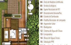 Planta de Casas Ecológicas