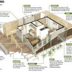 37630 planta de casas ecológicas 3 150x150 Planta de Casas Ecológicas
