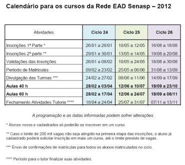387951 ead senasp como participar 2 EAD SENASP   Como se inscrever