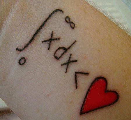 392551 tatuagens femininas delicadas pulso escrita coracao infinito simbolo foto Tatuagens femininas delicadas  fotos