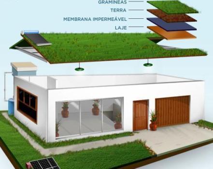 403354 Casas sustentáveis Projetos modelos fotos 1 Casas sustentáveis: Projetos, modelos, fotos