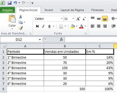 413632 Porcentagem no Excel – como fazer2 Porcentagem no Excell   Como fazer