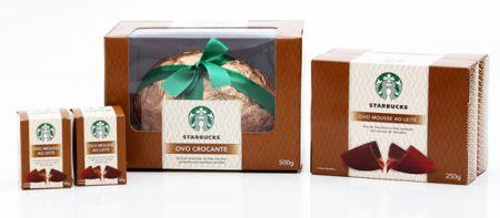 415742 novos produtos starbucks 2 Novos produtos Starbucks