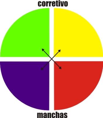 418456 Corretivo colorido dicas como usar 2 Corretivo colorido: dicas