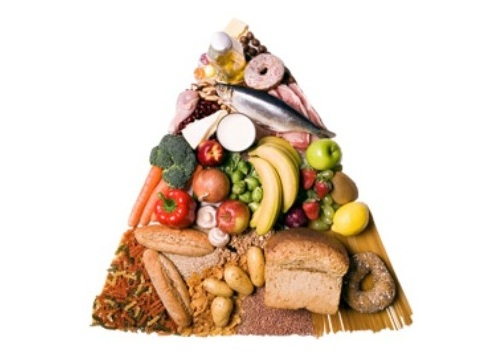 418986 31 de março Dia da nutrição 1 31 de março: Dia da nutrição