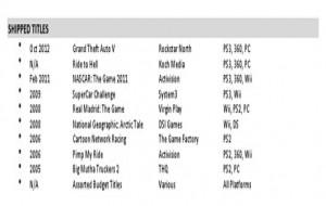 Jogo GTA 5 será lançado em outubro