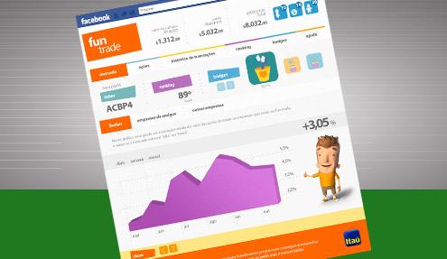 443607 Fun Trade Itaúsimulador para investimentos em ações FunTrade Itaú: simulador para investimentos em ações