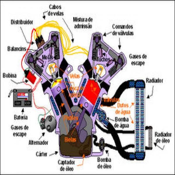 Curso mecanico