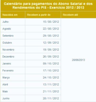 489489 pis pasep consulta 2012 datas tabelas consulta internet saldo 3 Pis Pasep consulta 2012: Datas, tabelas, consulta internet, saldo