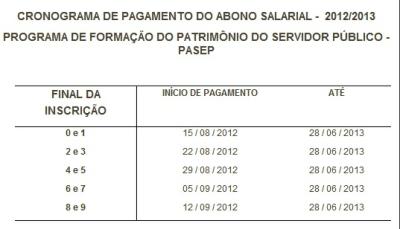 489489 pis pasep consulta 2012 datas tabelas consulta internet saldo 5 Pis Pasep consulta 2012: Datas, tabelas, consulta internet, saldo