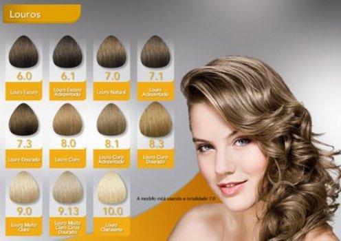 501987 Para conferir o simulador para cabelos acesse o site oficial da Beauty Color Fotodivulgação. Simulador de cores para cabelo Beauty Color