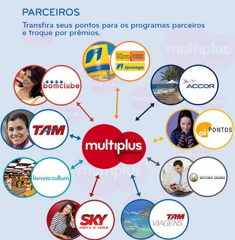 503251 Parceiros Multiplus Fidelidade Multiplus fidelidade cadastro, consulta de pontos