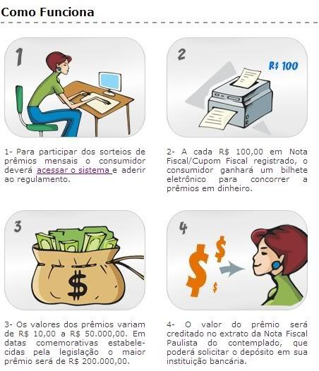 565845 notafiscalpaulista creditos Nota Fiscal Paulista