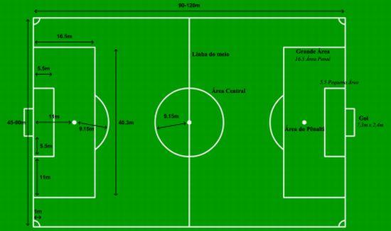 573722 regras do futebol de campo quais sao 1 Regras do futebol de campo: quais são