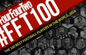 Lista dos Melhores Jogadores do Mundo 1