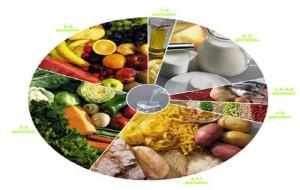 Alimentos que Ajudam a Turbinar a Alegria