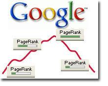 pagerank Pagerank do 0 ao 7 em 9 semanas, isso existe ?