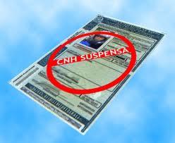 consultar pontos na carteira multas na cnh Consultar Pontos na Carteira, Multas na CNH
