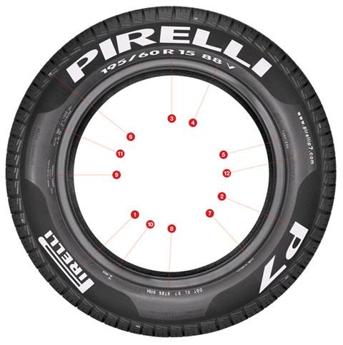 pneus em sp em promoçao ofertas pneus pirelli Pneus em SP em ...
