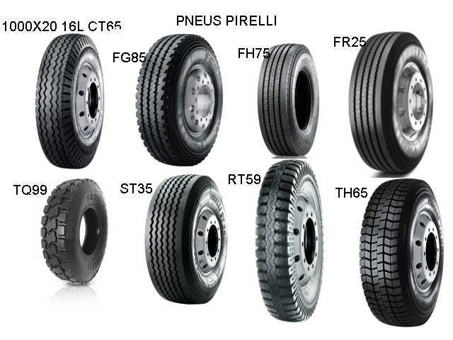 pneus pirelli preços lojas e onde comprar Pneus Pirelli Preços, Lojas e Onde Comprar