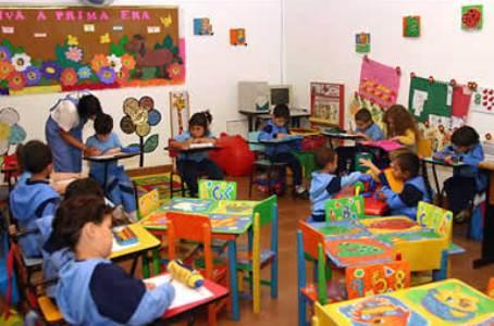 sala de aula de educação infantil 1 Como Decorar A Sala De Aula De