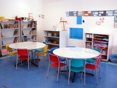 como decorar sala de aula dicas 3 Como Decorar Sala De Aula, Dicas