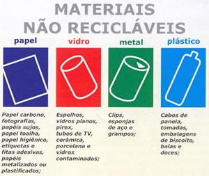 mat n recicla Lixo Reciclável e não Reciclável