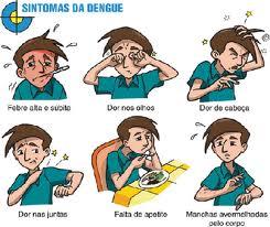 sintomas e tratamento da dengue2 Sintomas e Tratamento da Dengue