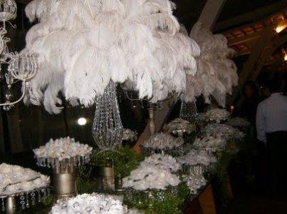 decoração com plumas dicas Decoração Com Plumas Dicas