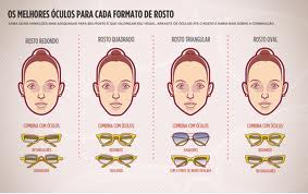 Como escolher óculos de grau Masculino e feminino3 Como Escolher Óculos de Grau, Masculino e Feminino