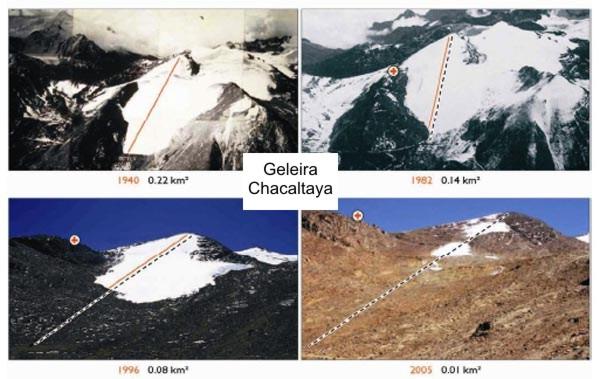 chacaltaya glacier Fotos de Pontos Turísticos no Mundo